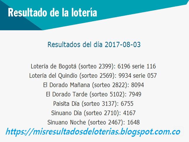Como jugo la lotería anoche | Resultados diarios de la lotería y el chance | resultados del dia 03-08-2017
