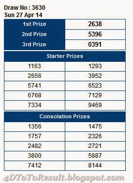 Learn These 4d Result Singapore Prize {Swypeout}