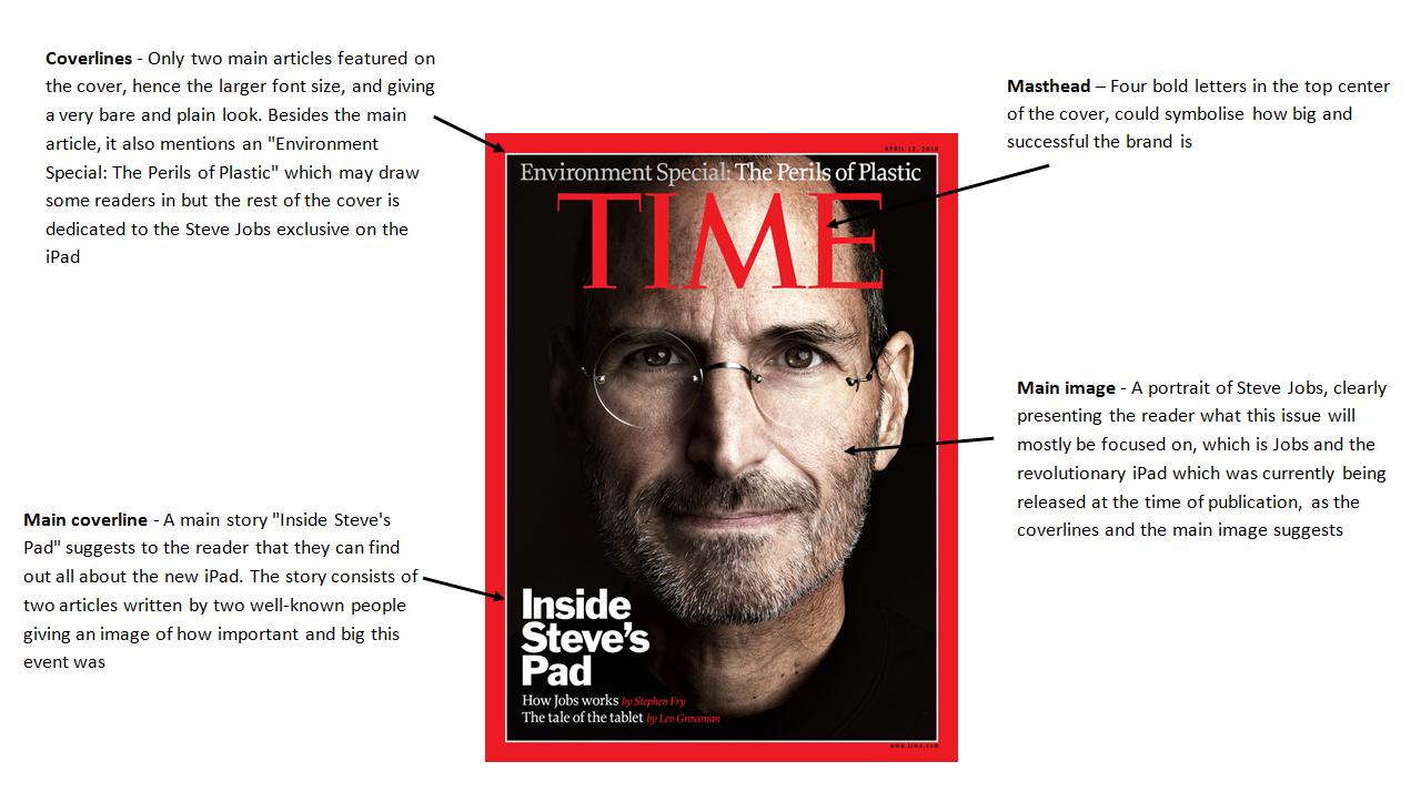 Jake AS Foundation Portfolio: Time Magazine - Front Cover ...