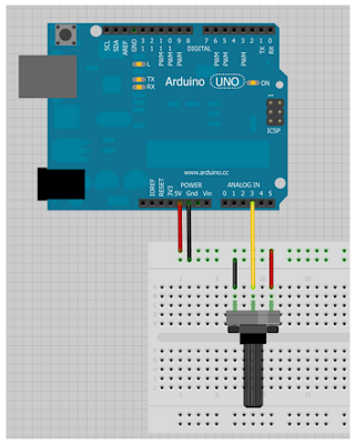 "<img src=""arduino_adc.png"" alt=""arduino_adc"">"