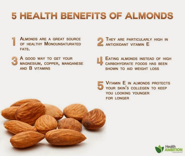 Almonds - Health Benefits