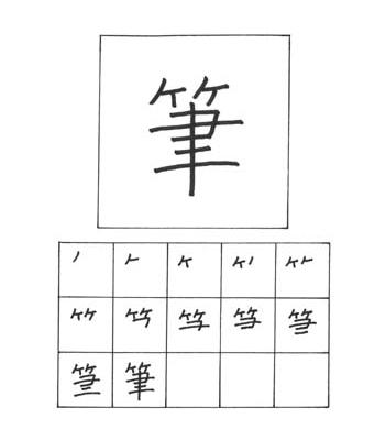 kanji kuas