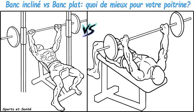Banc incliné vs Banc plat: quoi de mieux pour votre poitrine?