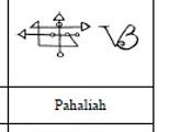 anjo da guarda pahaliah cabala