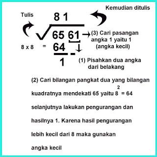 Contoh Soal akar pangkat dua bagian 3
