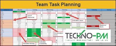 Task Planning, Team Calendar Template