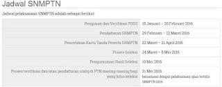 Jadwal Pelaksanaan SNMPTN 2016