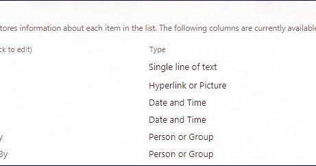 SharePoint: Read SharePoint list Items using REST API and ReactJS
