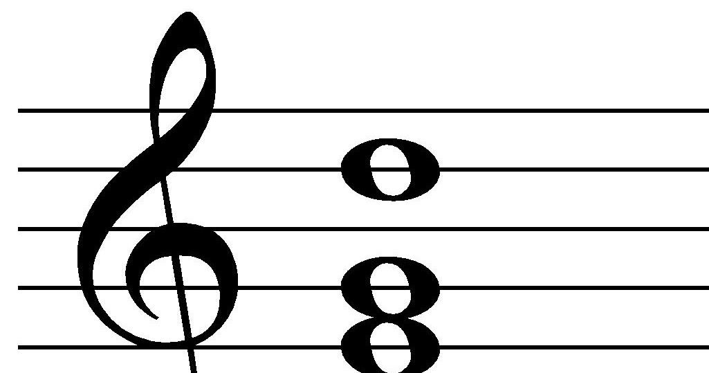 Music Theory: Added Tone Chords