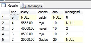 employee-table-sql-server
