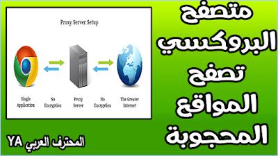 متصفح البروكسي cyber مع امكانية تغيير الاي بي الخاص بك وتصفح المواقع بحرية تامة
