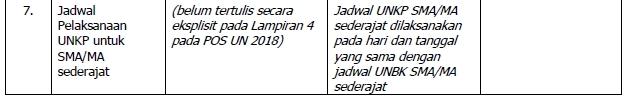 Revisi POS Ujian Nasional 2018