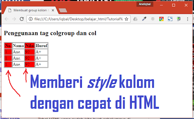 group kolom tabel di html