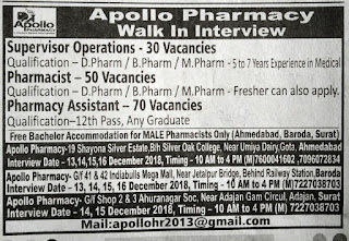 Walk in Interview for Fresher