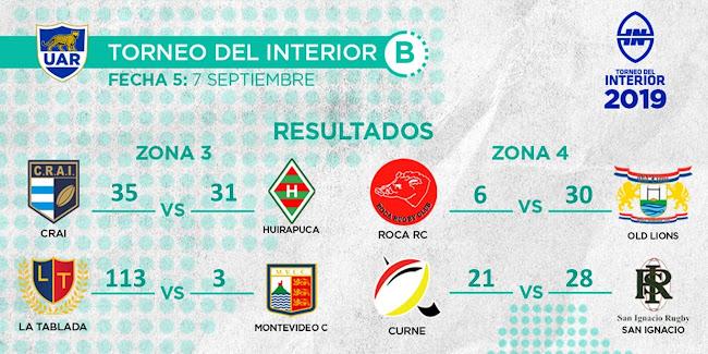 Resultados  de la 5º fecha del Torneo del Interior A