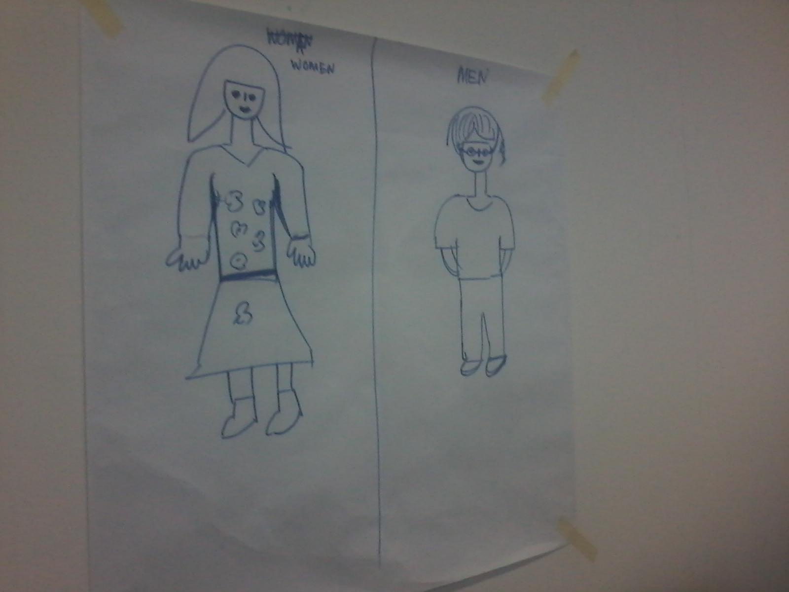 Lukisan Lelaki Dan Perempuan Nurulshahira Com