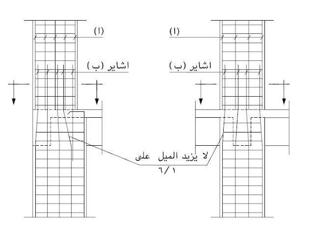 بالفيديو كيفية اختصار او تصغير ابعاد الاعمدة فى الادوار العليا بدون التاثير على قدرة المبنى على تحمل الاحمال .