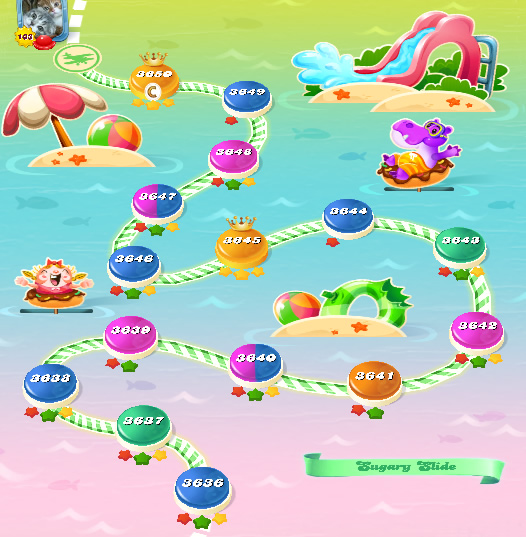 Candy Crush Saga level 3636-3650