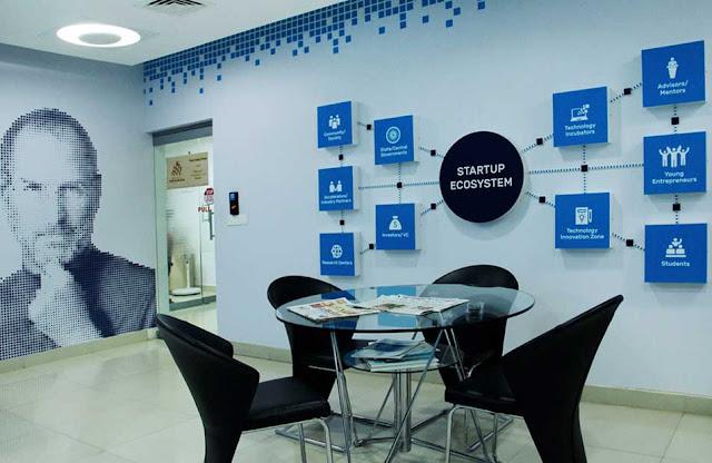 Startup mission kerala, technopark