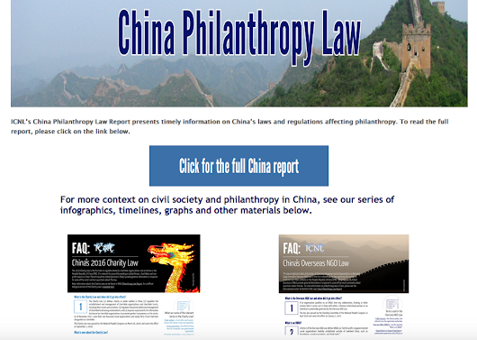 Putting recent developments in philanthropy and civil society in context