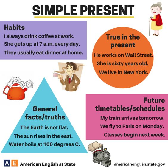 English Is Funtastic When Do We Use The Simple Present