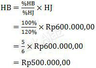 Cara menentukan harga beli dengan keuntungan 20%