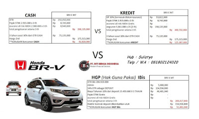 Simulasi perbandingan kerugian Cash vs HGP vs Kredit BR-V E MT OTR Jakarta per Juli 2016