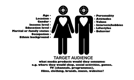SAT Level 3 YEAR 1: HUNTED SESSION 5: TARGET AUDIENCE