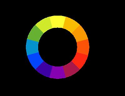 Roda das cores-Cores puras e seus nomes