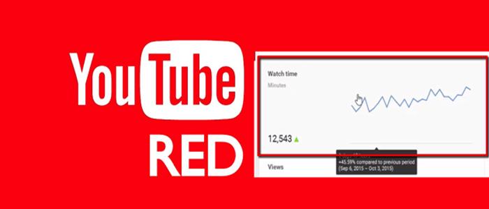 موقع عالمي يجعل فيديوهاتك على اليوتيوب تتصدر نتائج البحث