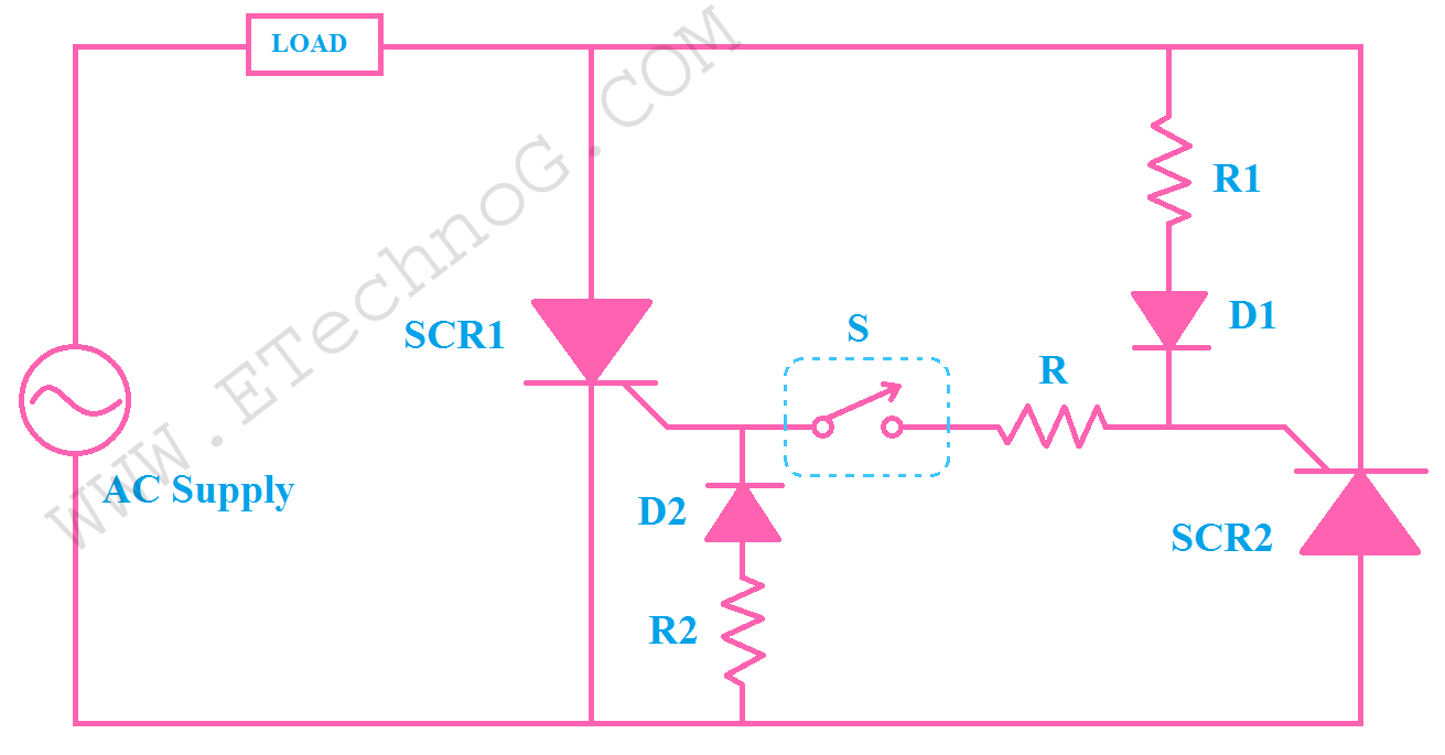 hight resolution of scr as switch applications of scr