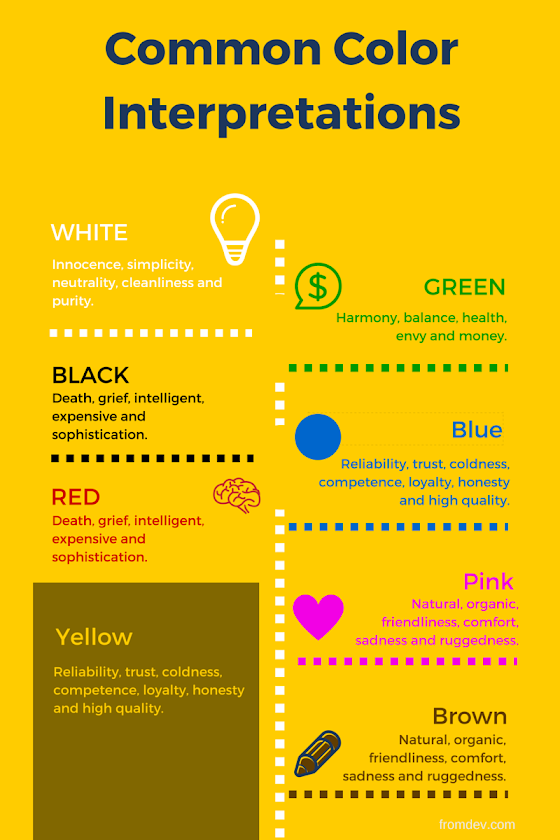 common interpretations for common colors