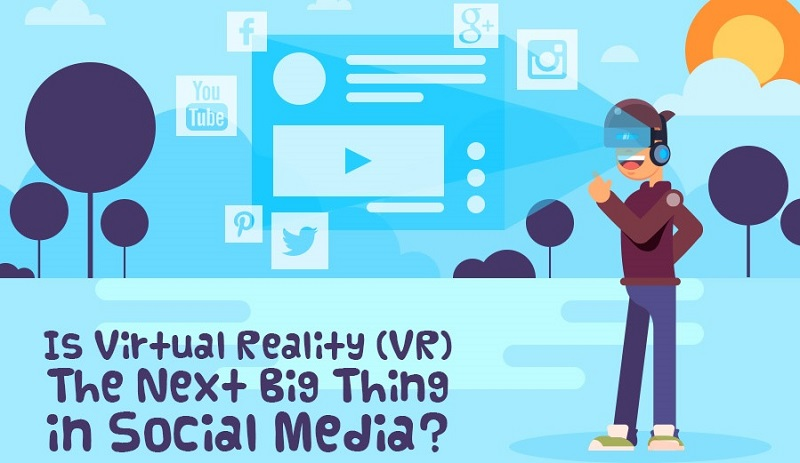 Virtual Reality - The Future of Social Media