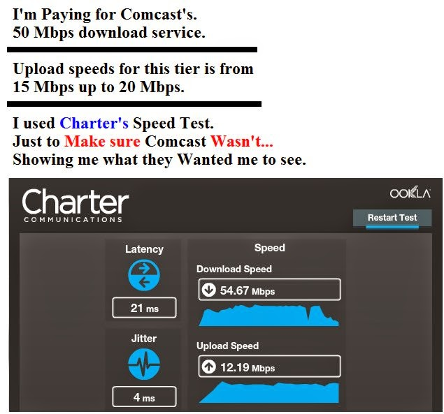 Would you find this an acceptable internet speed from ComCast???