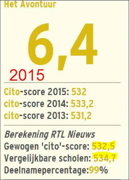 De achterbuurt van Almere in het Nieuws: Alle cijfers ...