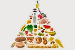Escucha a tus clientes Te lo contarán todo sobre Metabolismo y nutricion