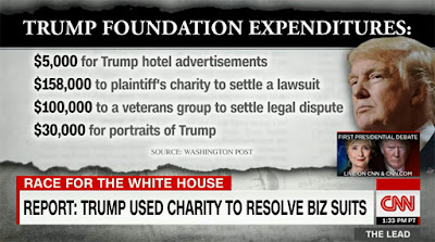 Image result for trump foundation fraud