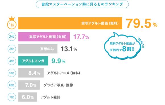 Pesquisa revela os hábitos de masturbação dos japoneses