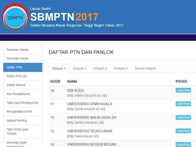 Informasi Pendaftaran SBMPTN 2017 Panitia Lokal Bandung