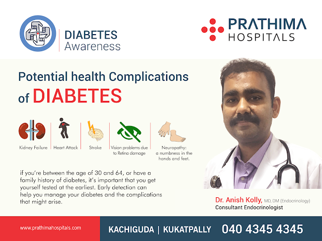 Hyderabad Health Care