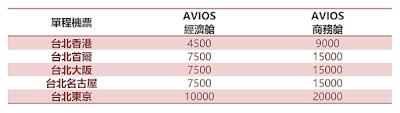英航兌換短途里程表