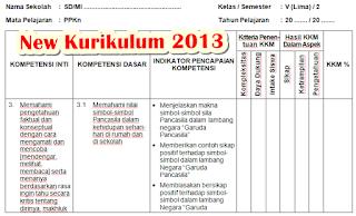 Aplikasi KKM Kurikulum 2013 Baru Untuk Sekolah Dasar