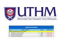 Jawatan Kosong di Universiti Tun Hussein Onn Malaysia UTHM