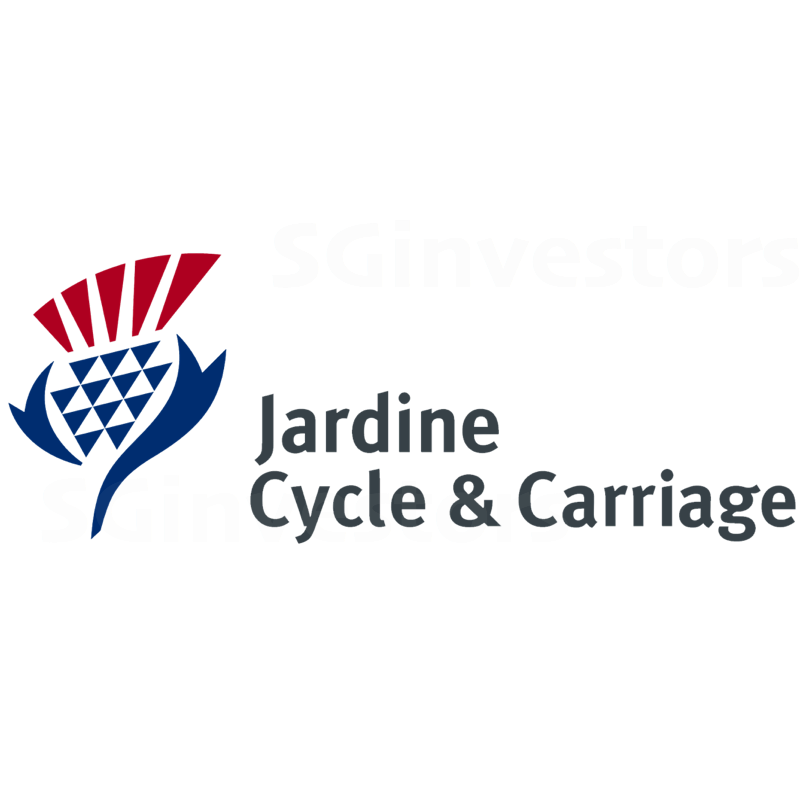 JARDINE CYCLE & CARRIAGE LTD (SGX:C07) | SGinvestors.io