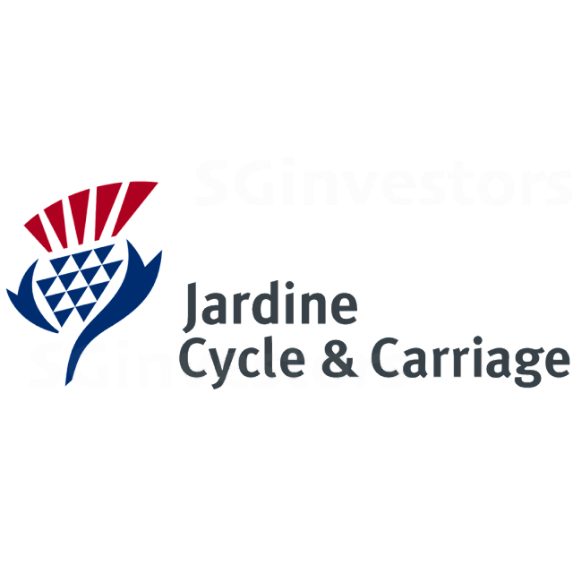 JARDINE CYCLE & CARRIAGE LTD (C07.SI) @ SG investors.io