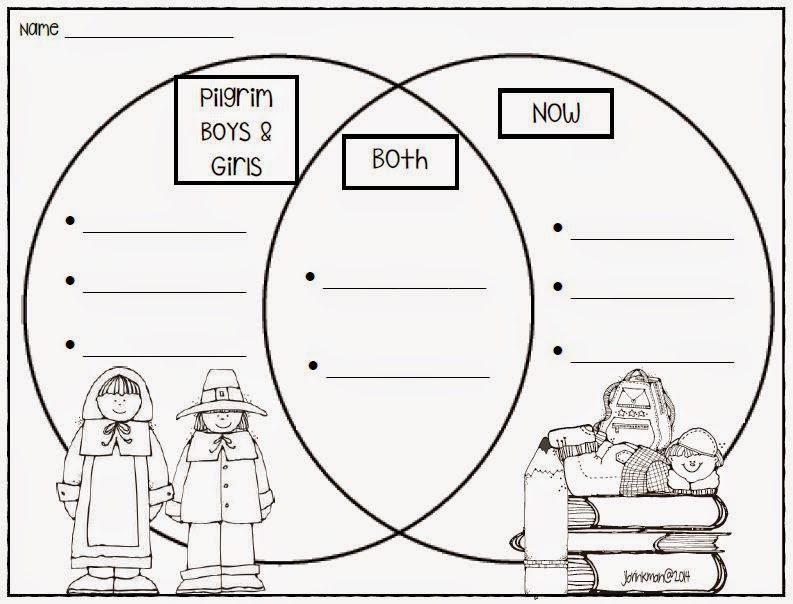 venn diagram - kids then and now | Kindergarten social ... |Thanksgiving Comparing Now And Then