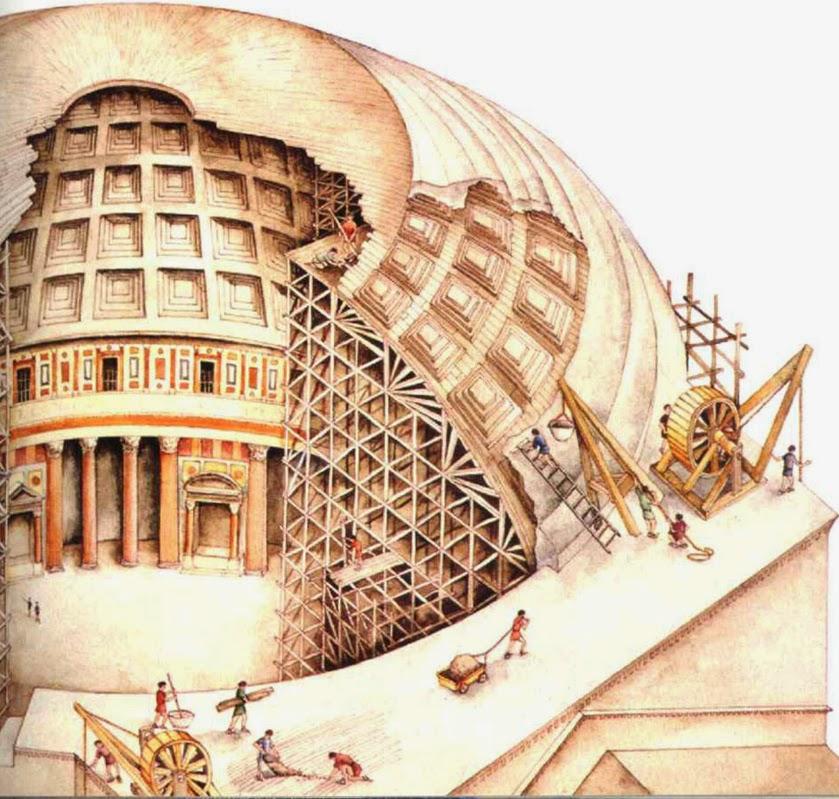 Construcción del Panteón