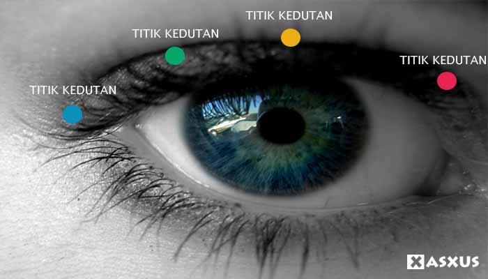 Arti Kedutan mata kanan atas menurut islam
