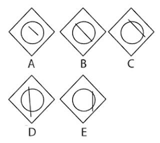 Contoh Soal CPNS Klasifikasi Gambar