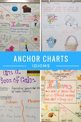 Anchor Charts for Idioms #anchorchart #ela #reading #idiom